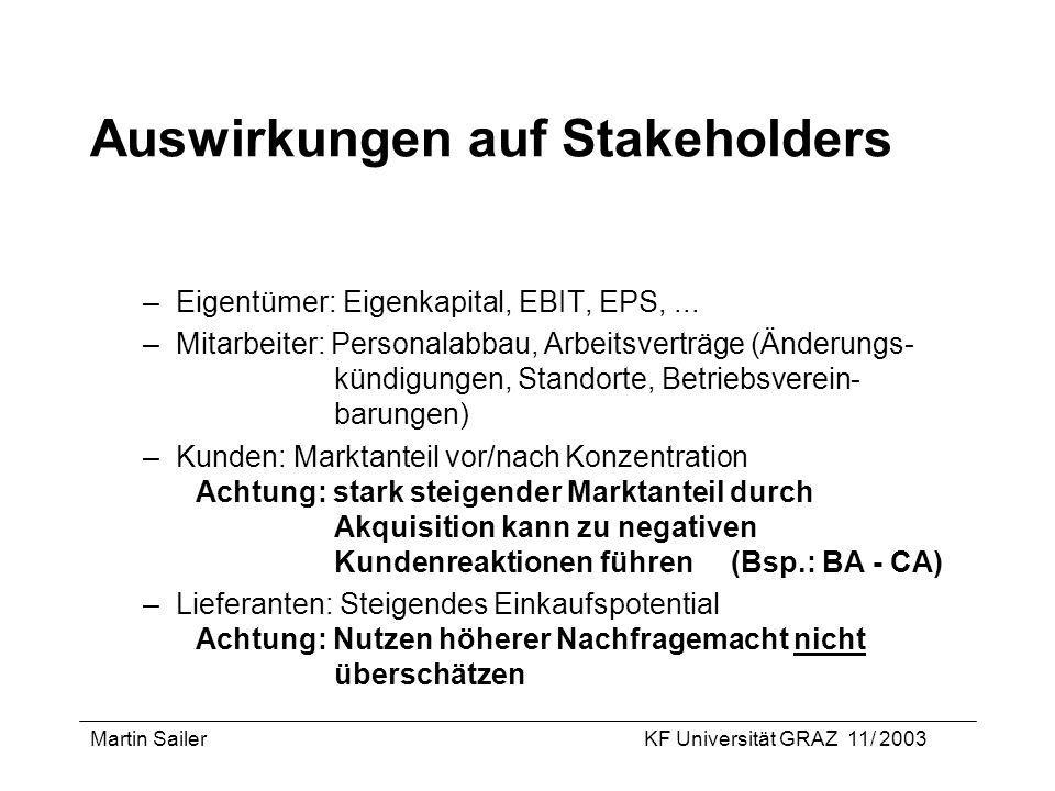 Auswirkungen auf Stakeholders