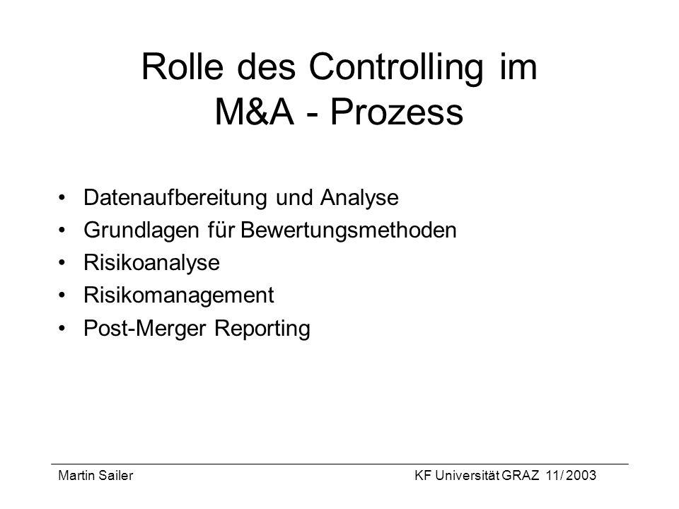 Rolle des Controlling im M&A - Prozess