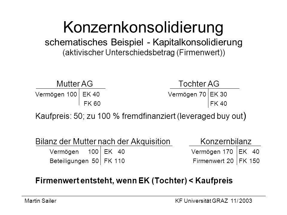 Konzernkonsolidierung schematisches Beispiel - Kapitalkonsolidierung (aktivischer Unterschiedsbetrag (Firmenwert))