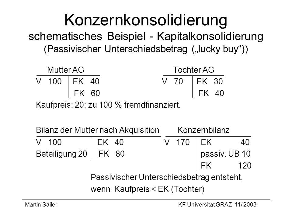 """Konzernkonsolidierung schematisches Beispiel - Kapitalkonsolidierung (Passivischer Unterschiedsbetrag (""""lucky buy ))"""