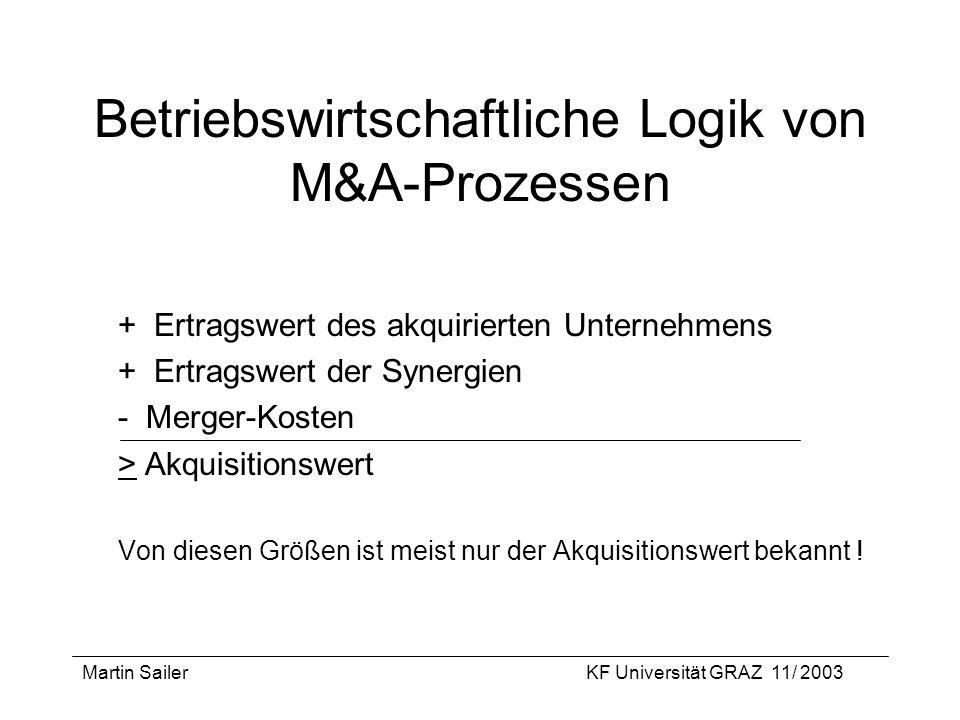 Betriebswirtschaftliche Logik von M&A-Prozessen