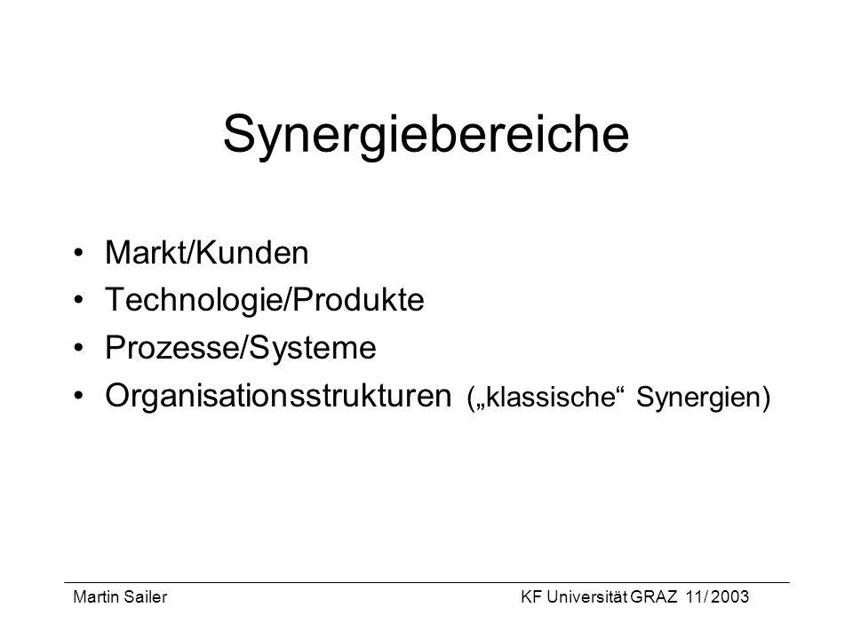 Synergiebereiche Markt/Kunden Technologie/Produkte Prozesse/Systeme