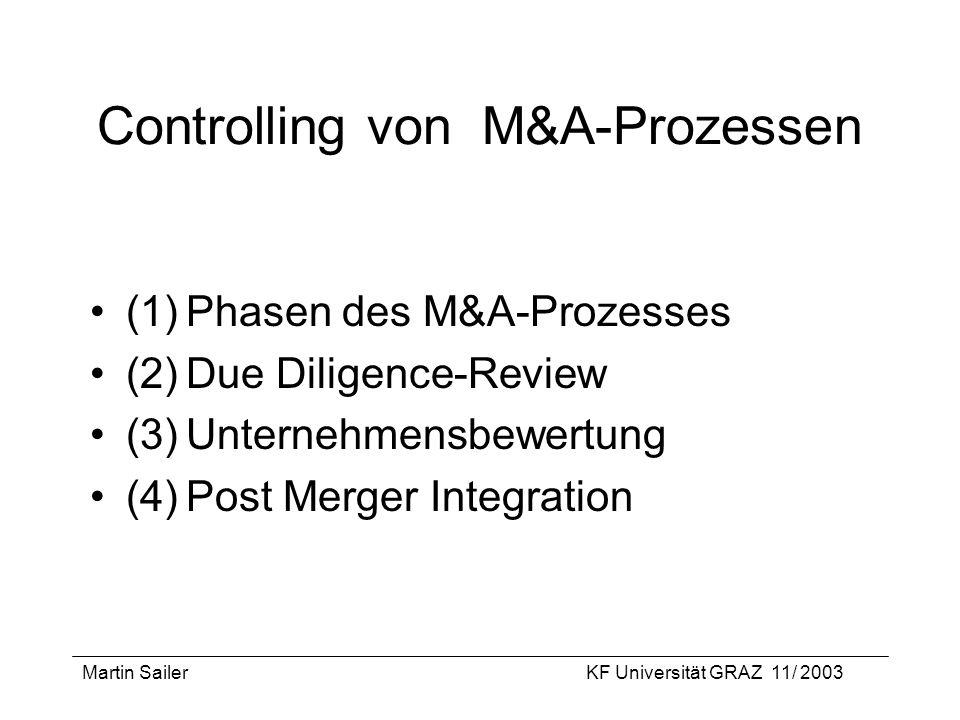 Controlling von M&A-Prozessen