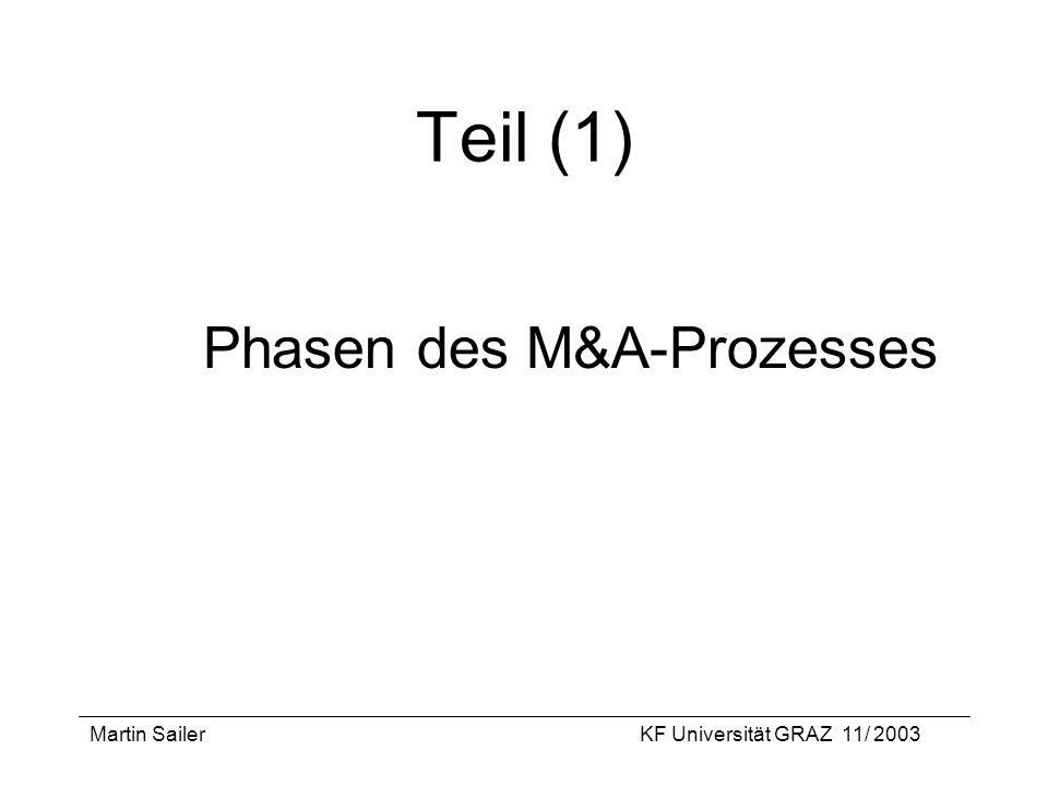 Teil (1) Phasen des M&A-Prozesses Martin Sailer
