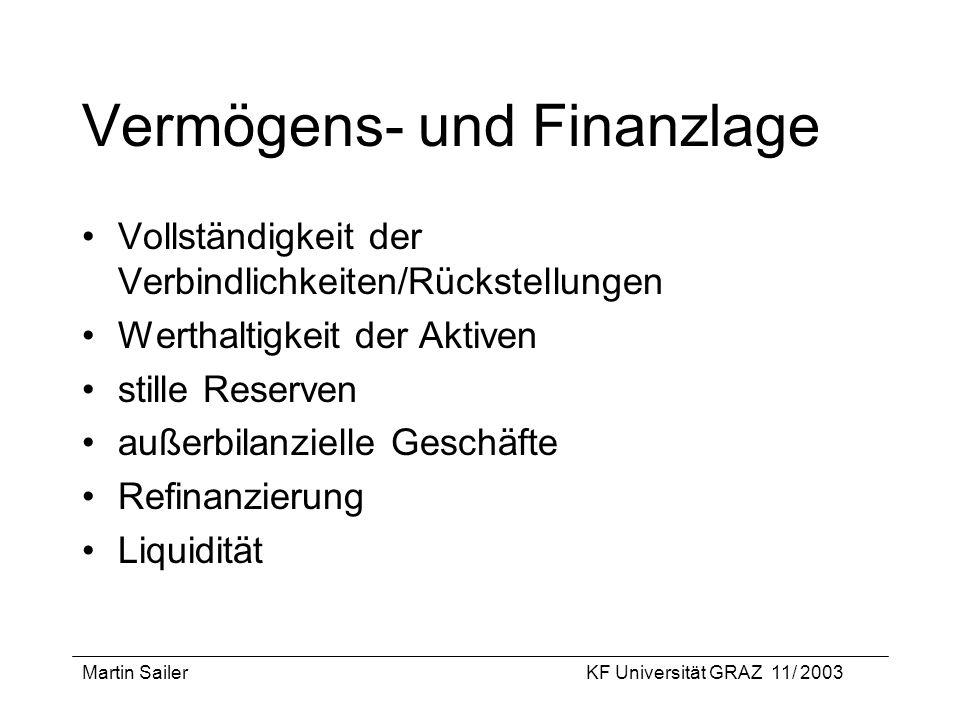 Vermögens- und Finanzlage