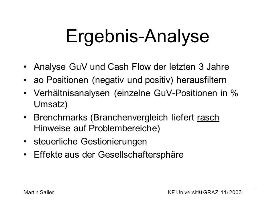 Ergebnis-Analyse Analyse GuV und Cash Flow der letzten 3 Jahre