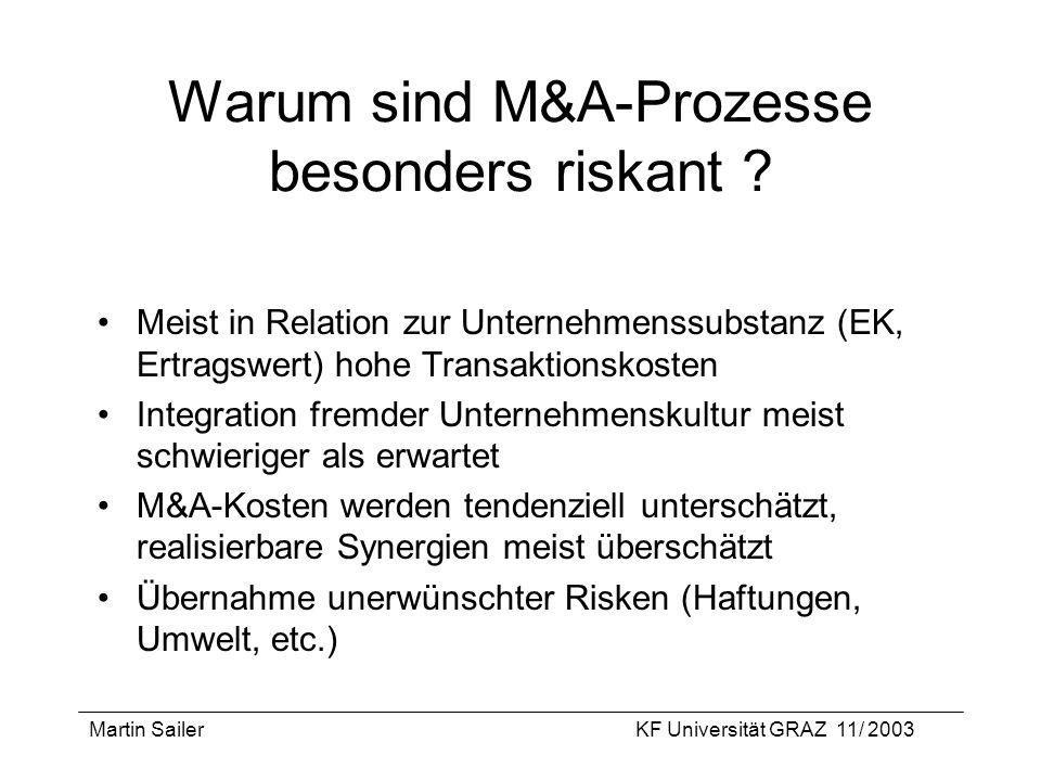 Warum sind M&A-Prozesse besonders riskant