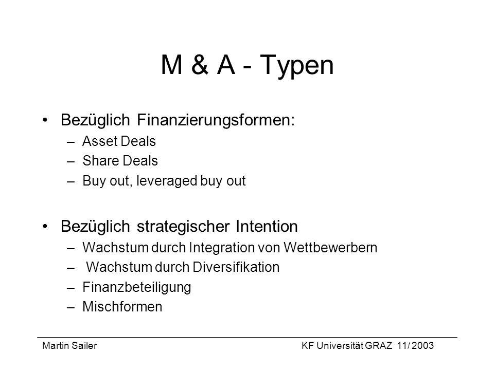 M & A - Typen Bezüglich Finanzierungsformen: