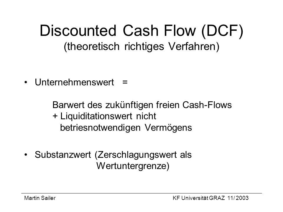 Discounted Cash Flow (DCF) (theoretisch richtiges Verfahren)