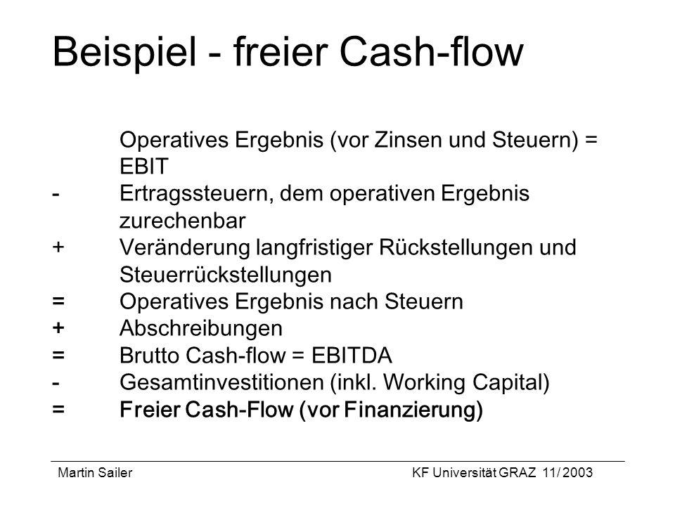 Beispiel - freier Cash-flow