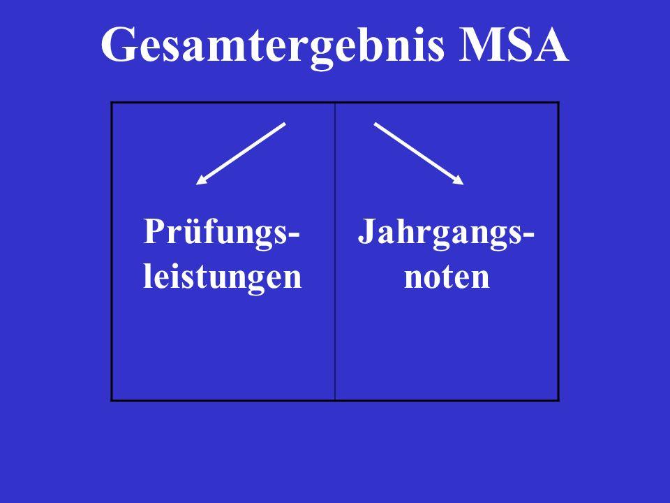 Gesamtergebnis MSA Prüfungs-leistungen Jahrgangs-noten