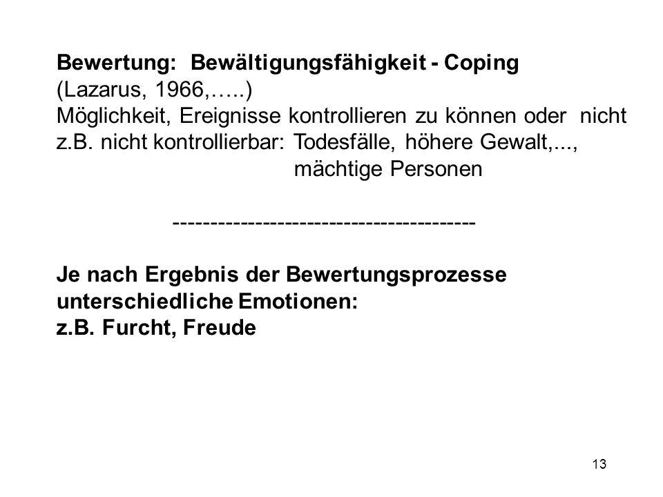 Bewertung: Bewältigungsfähigkeit - Coping (Lazarus, 1966,…..)