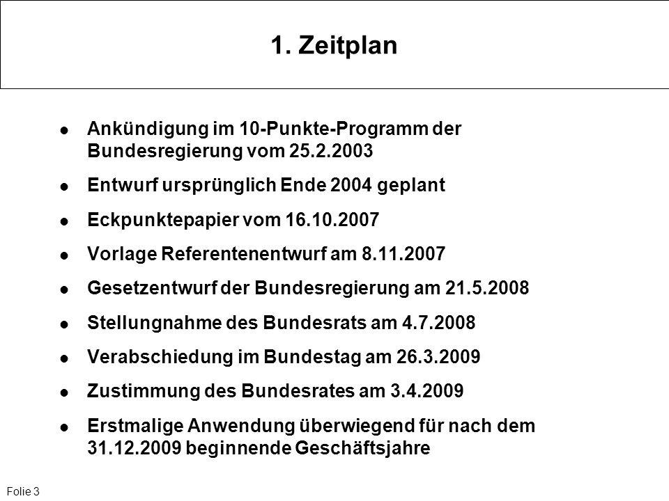 1. Zeitplan Ankündigung im 10-Punkte-Programm der Bundesregierung vom 25.2.2003. Entwurf ursprünglich Ende 2004 geplant.