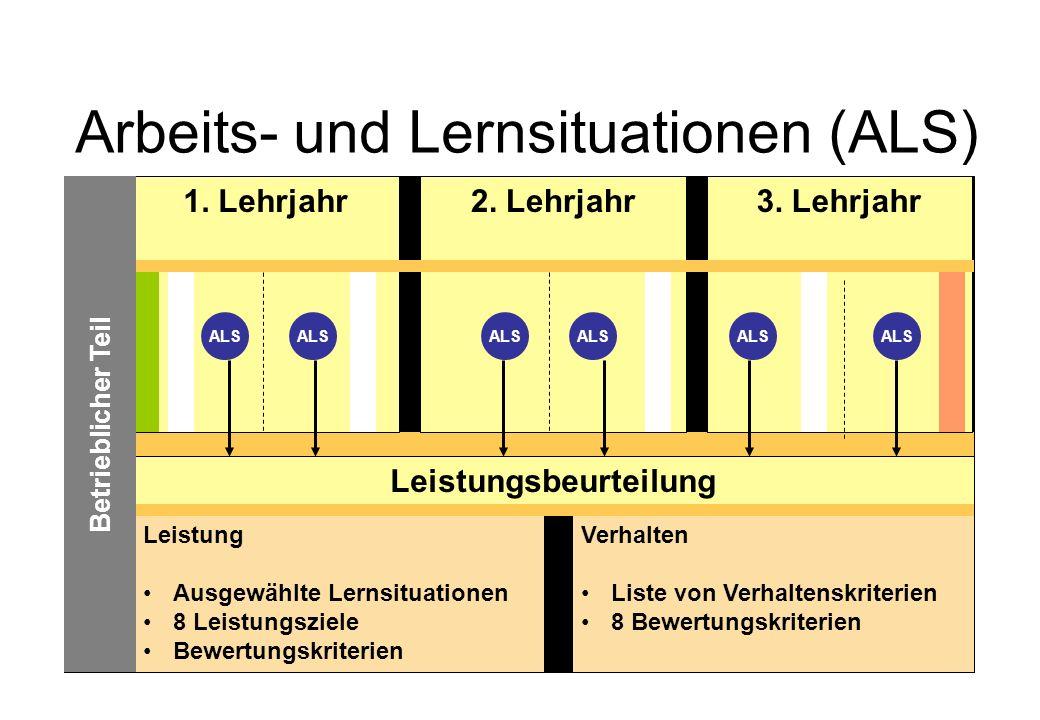 Arbeits- und Lernsituationen (ALS)