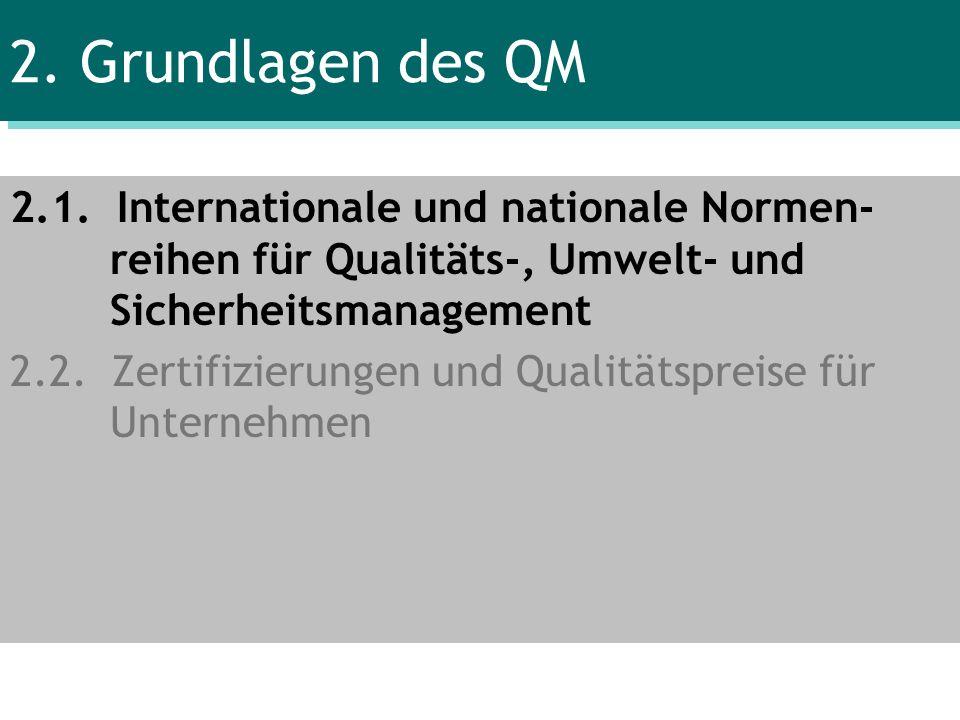 2. Grundlagen des QM 2.1. Internationale und nationale Normen- reihen für Qualitäts-, Umwelt- und Sicherheitsmanagement.
