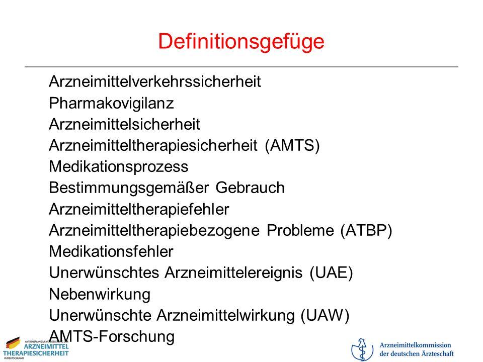 Definitionsgefüge Arzneimittelverkehrssicherheit Pharmakovigilanz