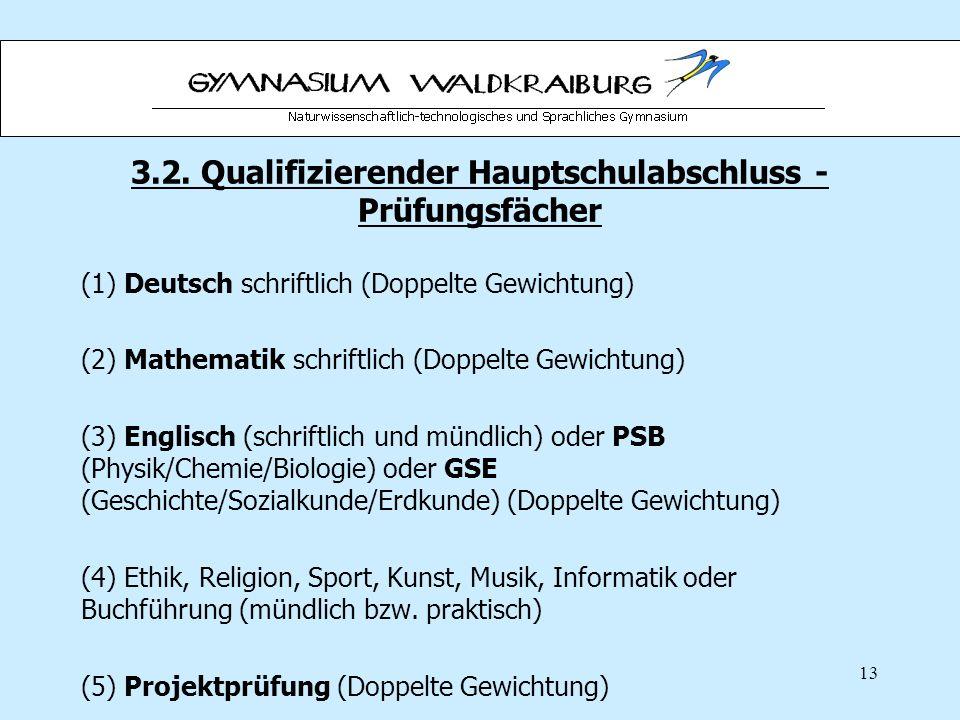 3.2. Qualifizierender Hauptschulabschluss - Prüfungsfächer