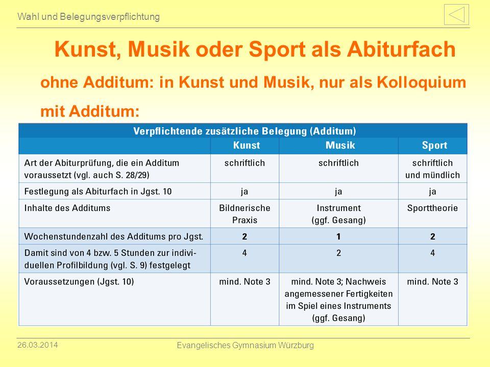 Evangelisches Gymnasium Würzburg