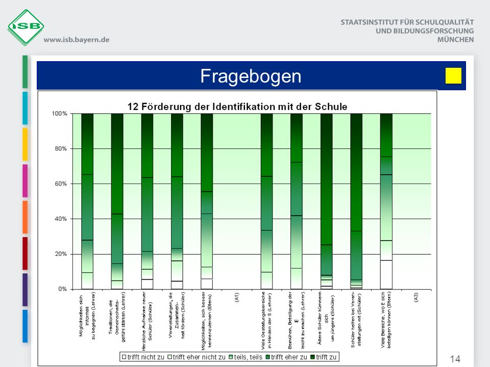 Realschule – Evaluationsteam Oberbayern Ost