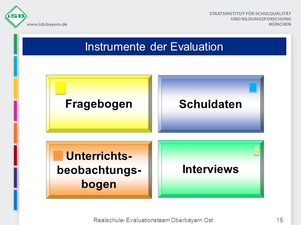 Instrumente der Evaluation