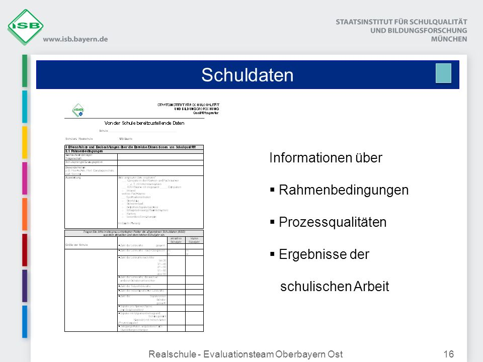 Realschule - Evaluationsteam Oberbayern Ost