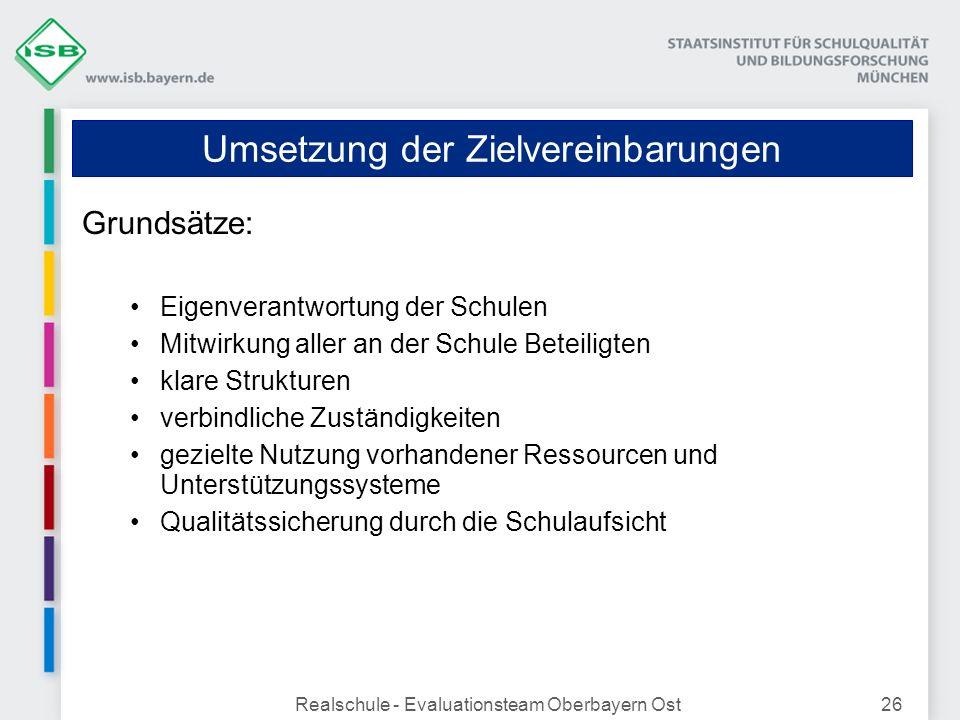 Umsetzung der Zielvereinbarungen