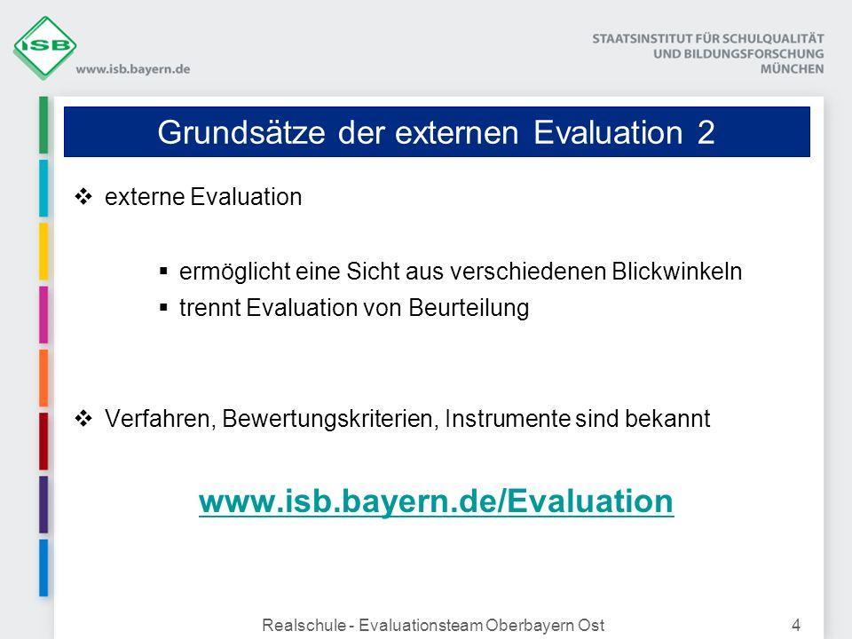 Grundsätze der externen Evaluation 2