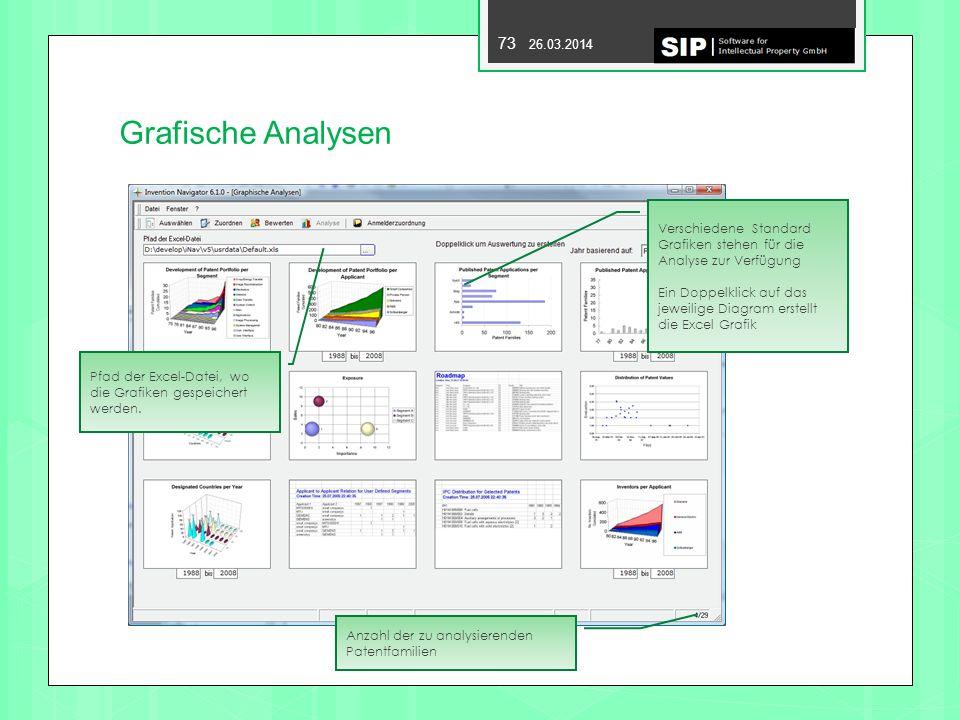 Grafische Analysen Verschiedene Standard Grafiken stehen für die Analyse zur Verfügung.