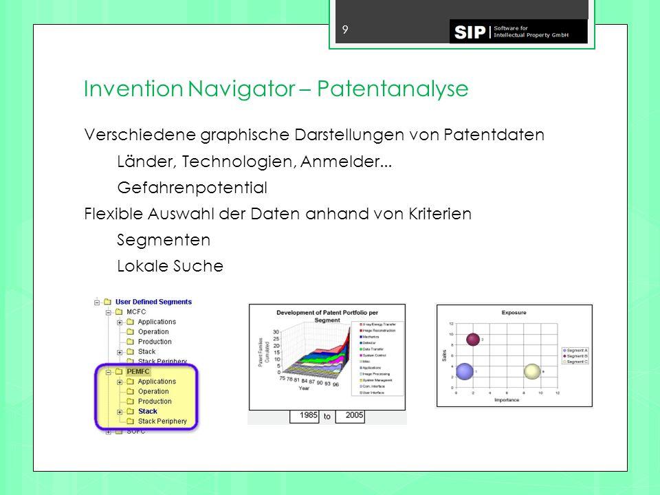 Invention Navigator – Patentanalyse