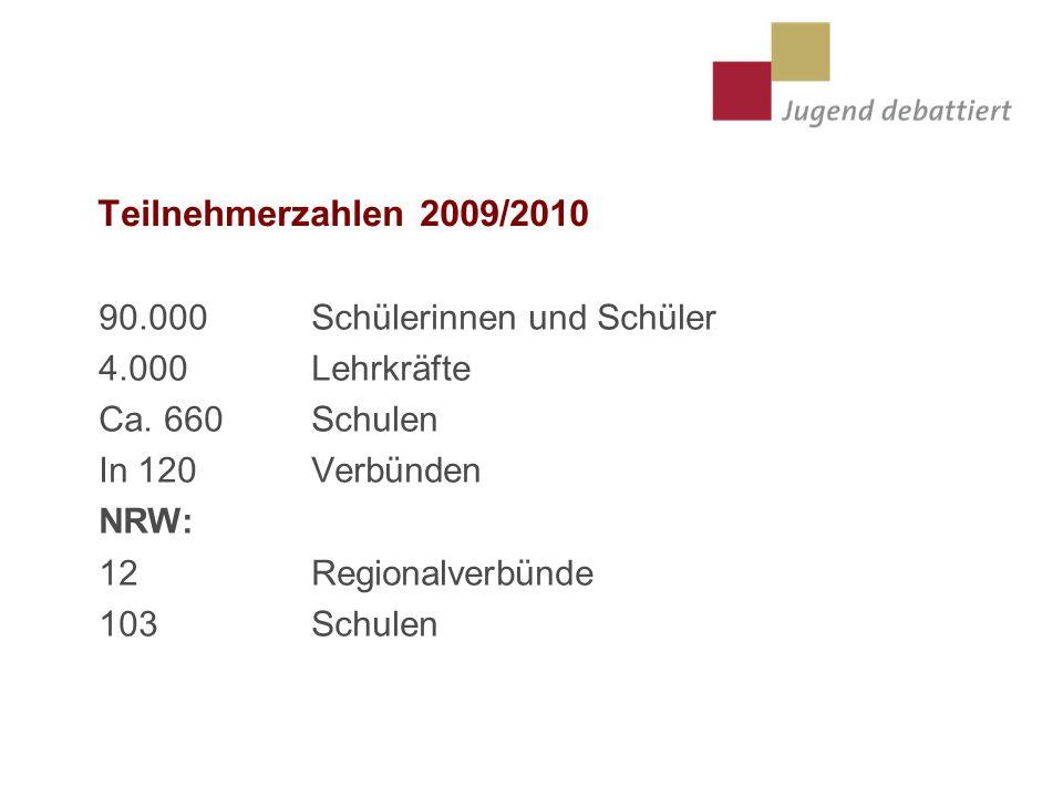 Teilnehmerzahlen 2009/2010 90.000 Schülerinnen und Schüler