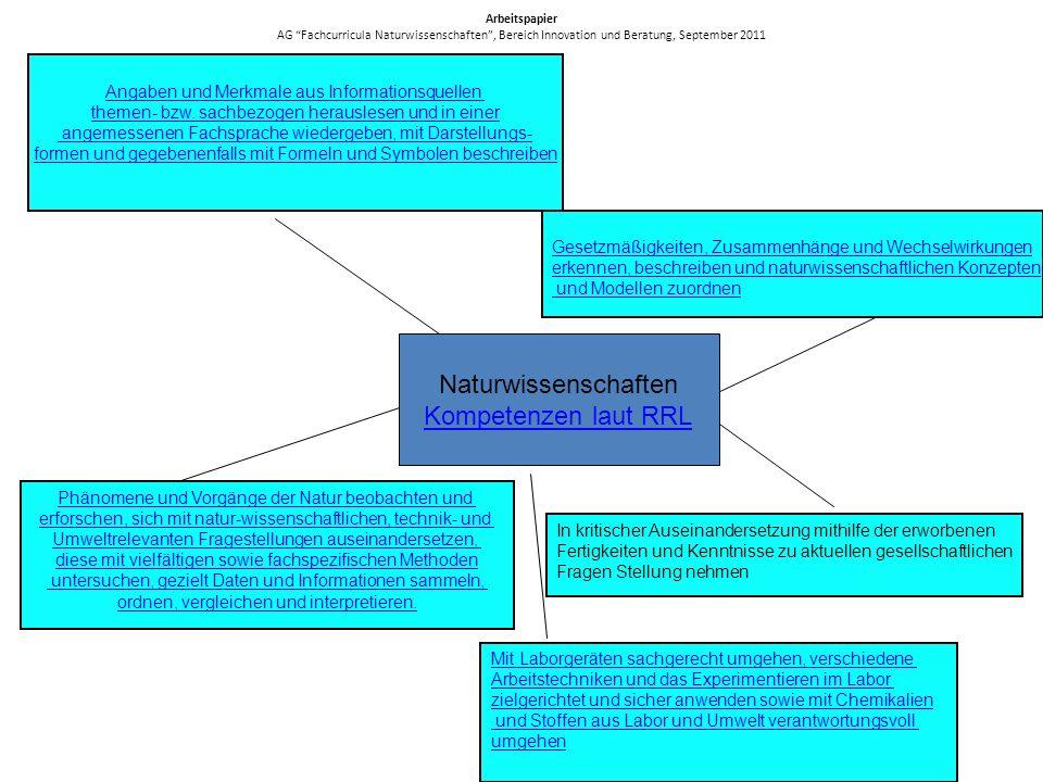 Naturwissenschaften Kompetenzen laut RRL