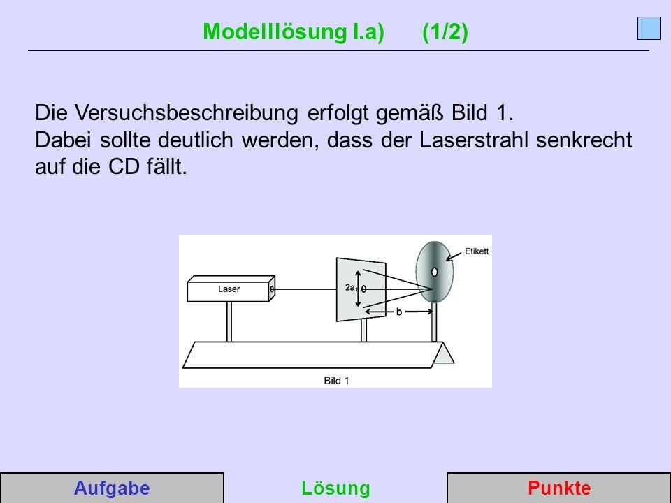 Modelllösung I.a) (1/2)