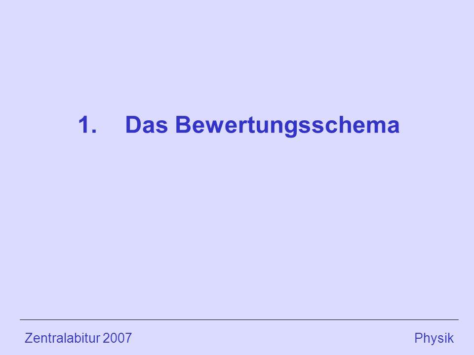 1. Das Bewertungsschema Zentralabitur 2007 Physik.