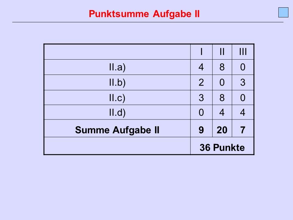 Punktsumme Aufgabe II I II III II.a) 4 8 II.b) 2 3 II.c) II.d) Summe Aufgabe II 9 20 7 36 Punkte