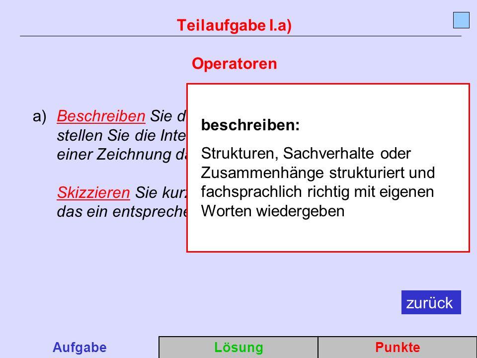 Teilaufgabe I.a) Operatoren