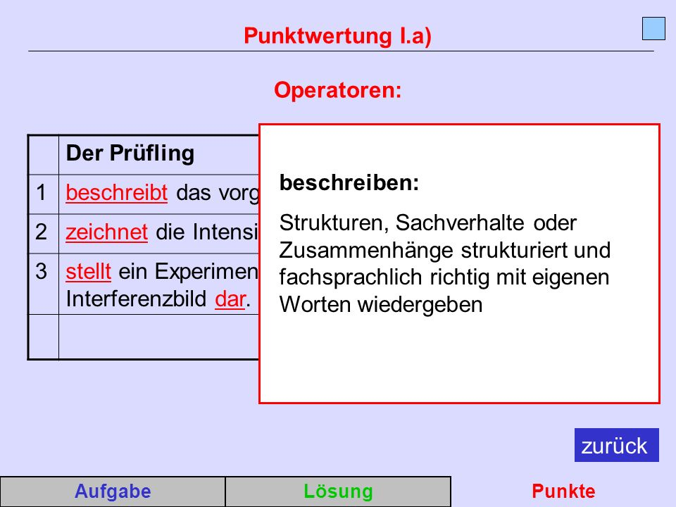 Punktwertung I.a) Operatoren: