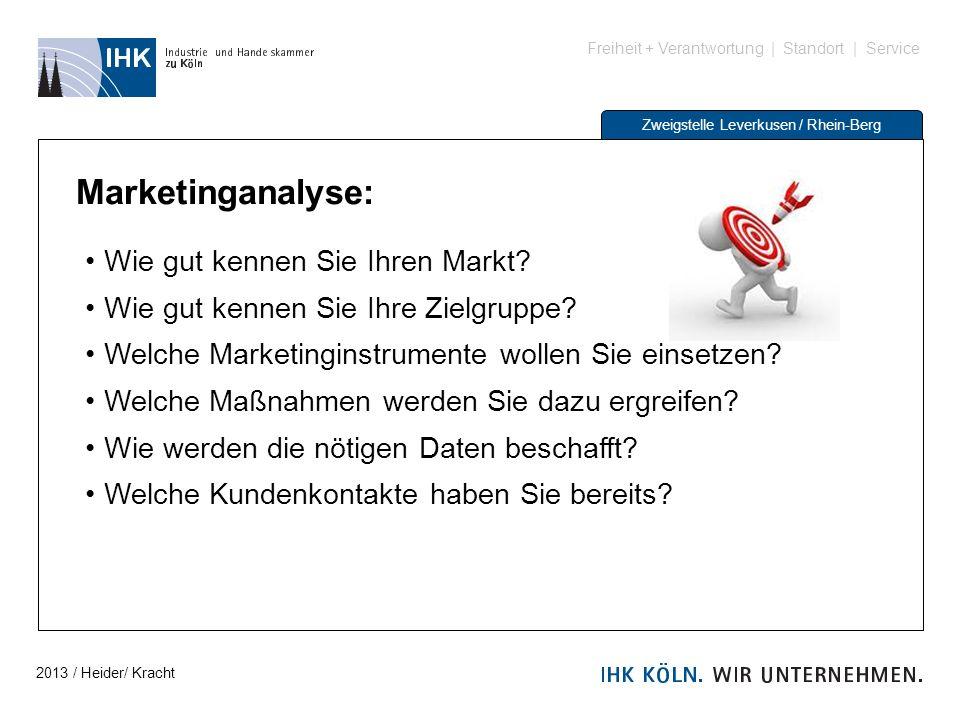 Marketinganalyse: Wie gut kennen Sie Ihren Markt