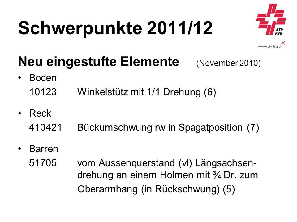 Schwerpunkte 2011/12 Neu eingestufte Elemente (November 2010) Boden