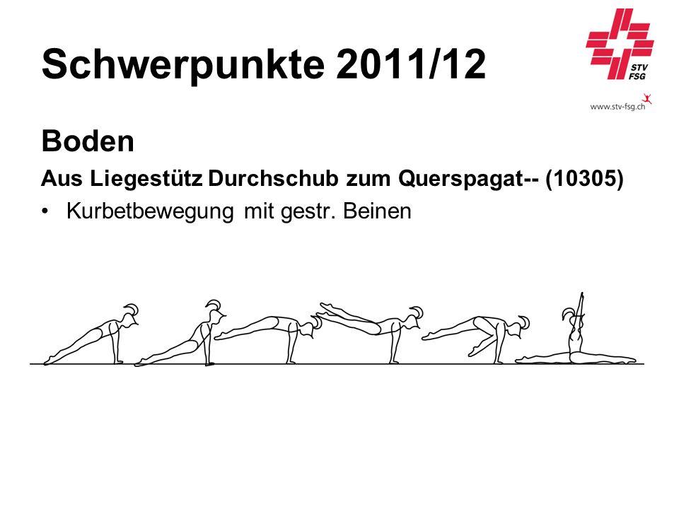 Schwerpunkte 2011/12 Boden.