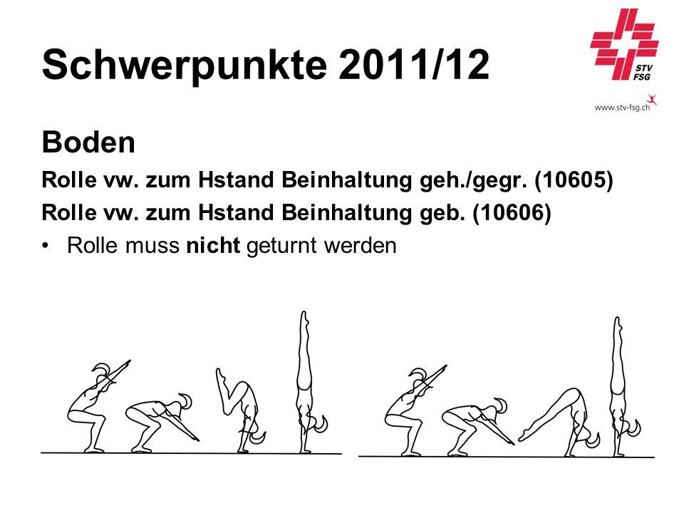 Schwerpunkte 2011/12 Boden. Rolle vw. zum Hstand Beinhaltung geh./gegr. (10605) Rolle vw. zum Hstand Beinhaltung geb. (10606)