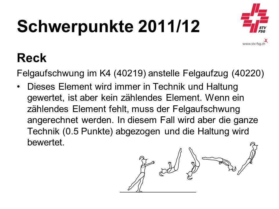 Schwerpunkte 2011/12 Reck. Felgaufschwung im K4 (40219) anstelle Felgaufzug (40220)