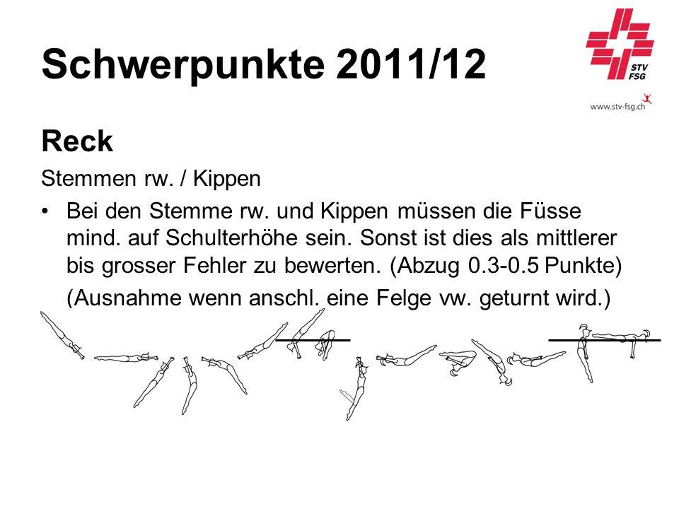 Schwerpunkte 2011/12 Reck Stemmen rw. / Kippen
