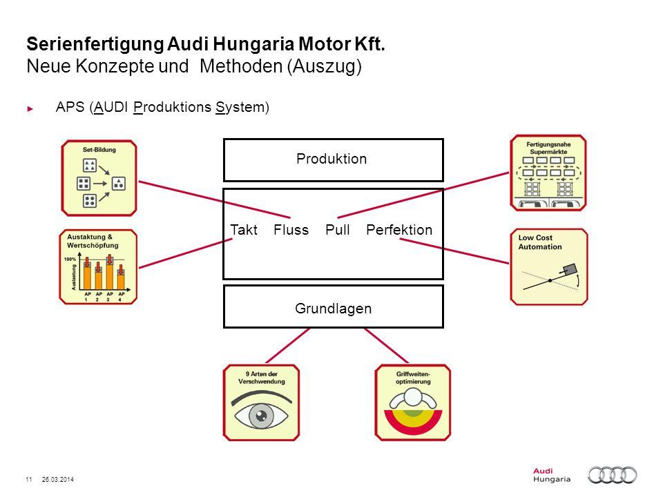 Serienfertigung Audi Hungaria Motor Kft