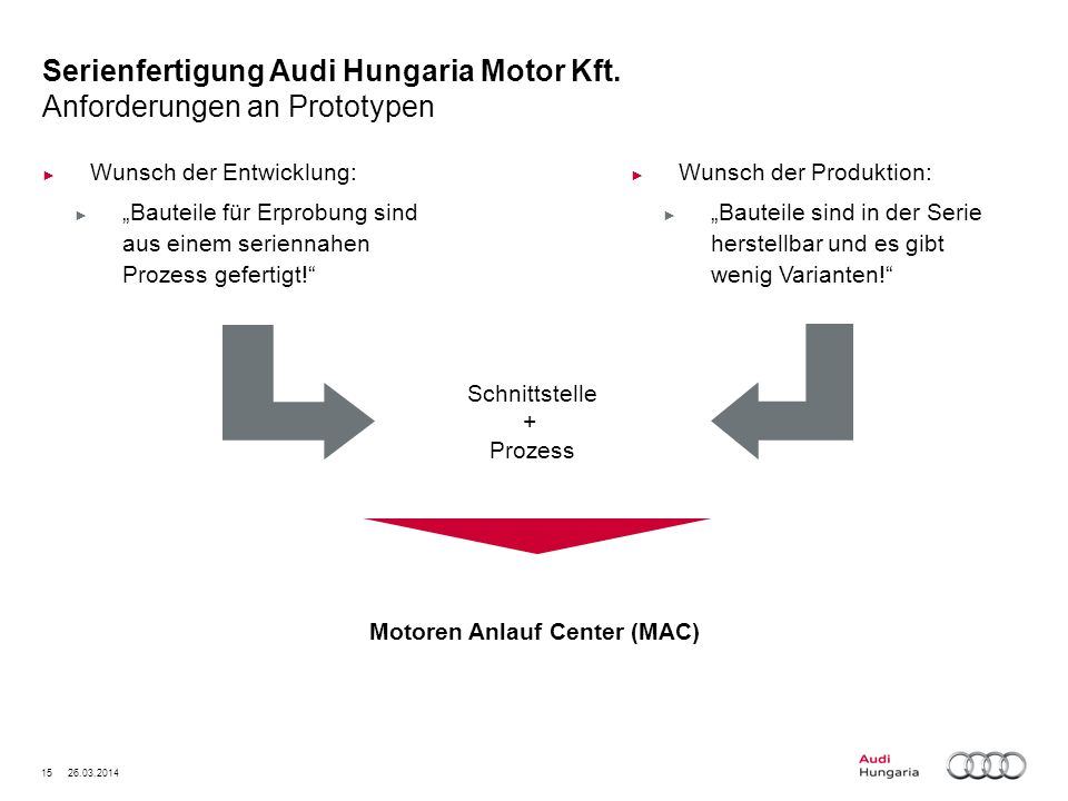Motoren Anlauf Center (MAC)