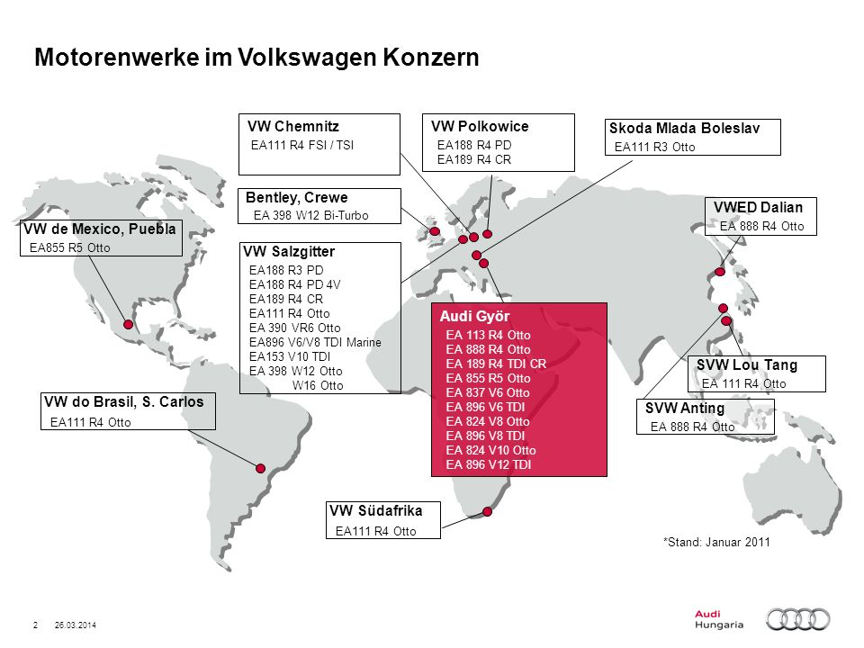 Motorenwerke im Volkswagen Konzern