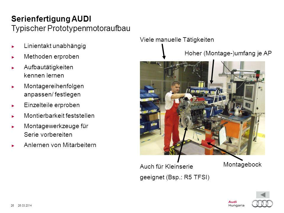 Serienfertigung AUDI Typischer Prototypenmotoraufbau