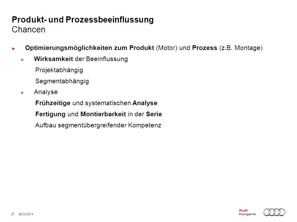 Produkt- und Prozessbeeinflussung Chancen