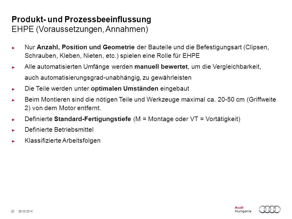 Produkt- und Prozessbeeinflussung EHPE (Voraussetzungen, Annahmen)