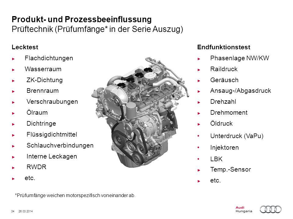 Produkt- und Prozessbeeinflussung Prüftechnik (Prüfumfänge