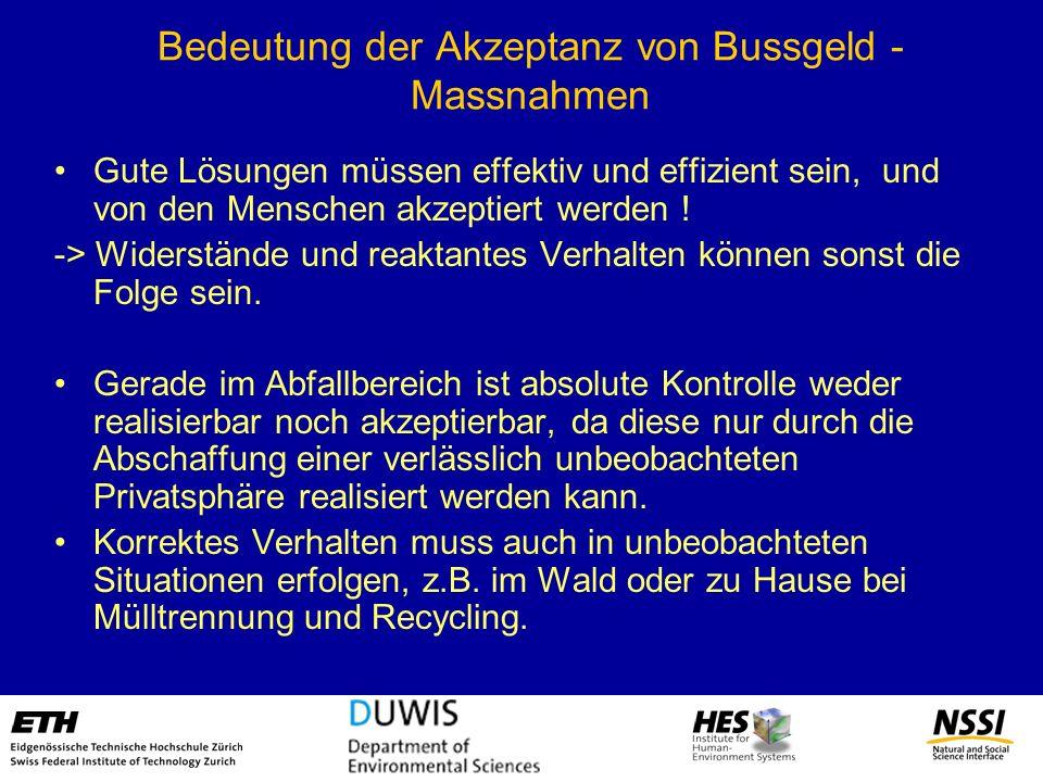 Bedeutung der Akzeptanz von Bussgeld - Massnahmen